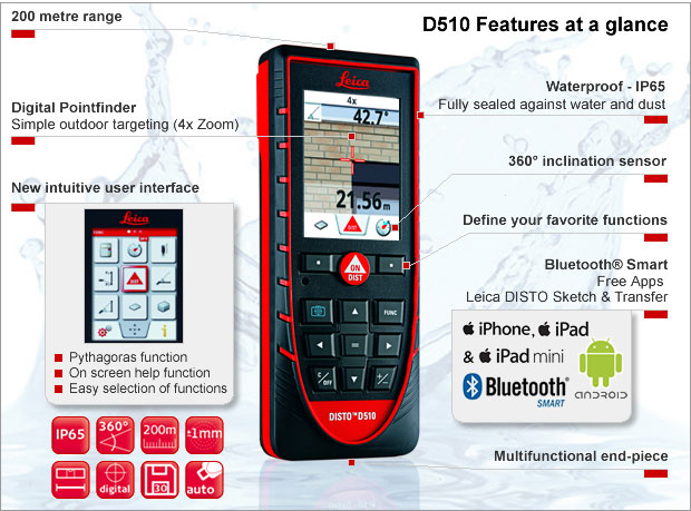 disto-d510-at-a-glance